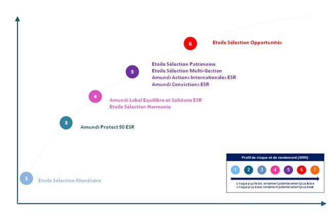 L'appli Crédit Du Nord Epargne Salariale est une application gratuite via laquelle, vous pouvez visualiser d'un simple coup d'œil la situation de vos avoirs en  épargne salariale par support de placement ; consulter vos dernières opérations ; bénéficier d'informations sur vos comptes ; effectuer...